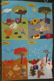 Details About Four Seasons Interactive Fabric Wall Chart Spring Fall Winter Summer New Prek