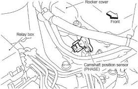 crankshaft sensor on qg18de the one in the back trinituner com image