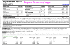 tropical strawberry nutrition facts