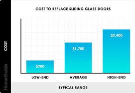 2021 sliding glass doors s