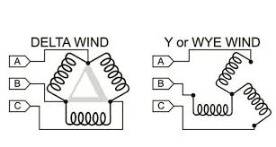 ac motor winding circuit diagram images dc motor schematic diagram refrigeration air conditioning on delta electric motor wiring