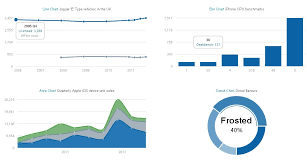 Jquery Charts Morris Good Looking Charts Plugin With Jquery Free