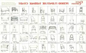 Dining Chair Styles Mtabtraining Com