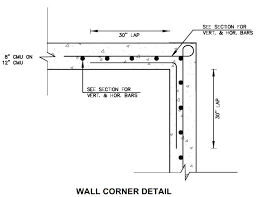 our retaining wall give you option to use rankine coulomb muller breslau or equivalent fluid pressure if you choose rankine method