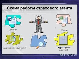 Презентация на тему Дипломная работа Создание программного  2 Схема работы страхового агента Договор Реестр Акт выполненных работ Журнал учета платежей 2