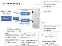 gdgtry  blog archive  speaker wiring bi amping or bi wiring biamp active