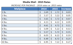 2015 usps media mail rates