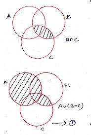 A U B U C Venn Diagram Verify Au Bnc Aub N Auc Using Venn Diagrams Brainly In