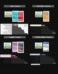 62 Punctual Trojans Condoms Size Chart