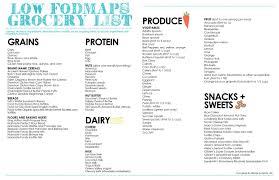 Fodmap Diet Chart Pin By Nana On Card Design Template Fodmap Fodmap Diet