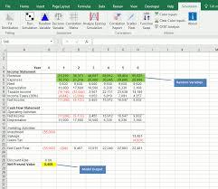 Basics Of Monte Carlo Simulation Vortarus Technologies Llc