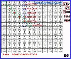Thai Lottery Chart 2016 Thai Lotto Chart Paper
