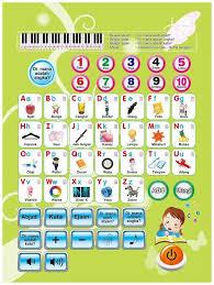 English Language Phonetic Alphabet Children Educational