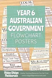 Flow Chart Of Levels Of Government Australias Levels Of Government Posters Civics And