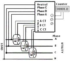 current transformer wiring diagram wiring diagram schematics single phase energy meter wiring diagram nodasystech com