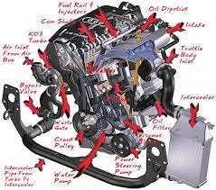 vw turbo engine diagram vw diy wiring diagrams
