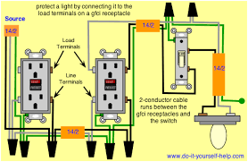 wiring diagrams for ground fault circuit interrupter receptacles Gfci Circuit Breaker Wiring Diagram wiring diagrams for ground fault circuit interrupter receptacles www do it gfi circuit breaker wiring diagram