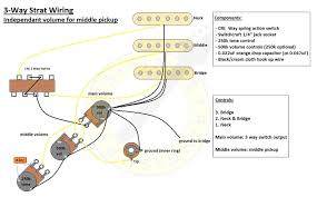 three way switch wiring diagram wiring library 3 way switch wiring diagrams how to install and earch in a 3 way switch