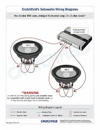 4 ohm dual voice coil wiring diagram awesome 4 ohm dual voice coil 4 ohm dual voice coil subwoofer wiring diagram 4 ohm dual voice coil wiring diagram awesome 4 ohm dual voice coil wiring diagram wiring diagrams