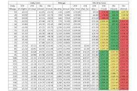 Eveready Watch Battery Conversion Chart Interstate Battery