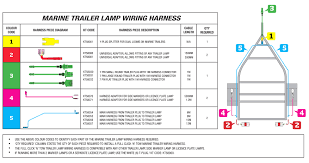 side marker lights wiring diagram wiring diagram simonand number plate light wiring diagram at License Plate Light Wiring Diagram