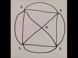 Im afraid without getting a lot of time to think about it or being told that i can draw outside the square, i wouldnt. Is There A Solution To The Famous Annie Pope Puzzle From The 50s If No Why Quora