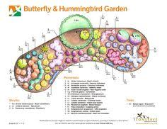 Small Picture Butterfly Flower Garden Plans 20 scale 1 square 1 to print