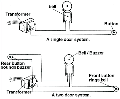 chime doorbell transformer wiring general wiring diagram single doorbell transformer wiring diagram at Doorbell Wiring Diagram Transformer