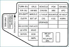 1993 chevy cavalier fuse box layout auto electrical wiring diagram \u2022 2003 chevy cavalier fuse box location at 2003 Chevy Cavalier Fuse Box