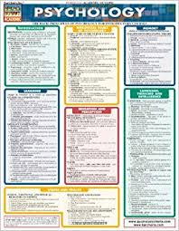 Quick Study Academic Charts Buy Psychology Laminate Reference Chart The Basic