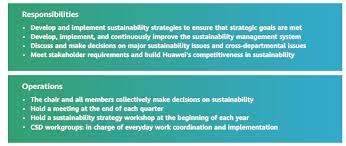 Organization Huawei Sustainability