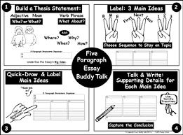 rilkemiddleschool five paragraph essay visual instructions · five paragraph organizer