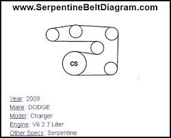 dodge charger engine diagram dodge wiring diagrams online