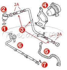 2005 ford mustang convertible top parts wiring diagram for car 141344719306 also 141231931852 in addition pcm wiring diagram 1992 fox body together furthermore 380397663860