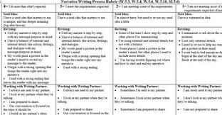 Common Core th Grade Student Friendly Writing Rubrics CrossFit Bozeman