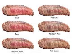 Image result for steak medium rare