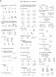 Electrical Symbols Ieee Std 315 1975 Quick Reference Only