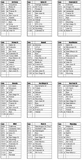 Here's the byu football schedule with a full list of the cougars' 2020 opponents, game locations, with game times, tv channels coming as they're announced. 2020 Mountain West Football Schedules Phil Steele
