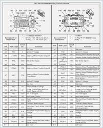 2003 chevy radio wiring diagram sportsbettor me 2007 chevy avalanche stereo wiring diagram 2003 chevy silverado radio wiring diagram 2005 for 2013 07 14