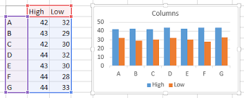Excel Chart Export High Resolution Floating Bars In Excel Charts Peltier Tech Blog