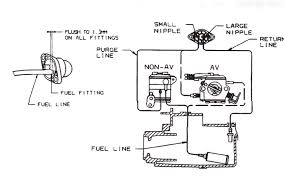diagram denso wiring 210 4284 wiring library 2012 03 31 133957 fuel primer i have a ryobi mod 775r weedeater and was replacing the primer wiring diagram