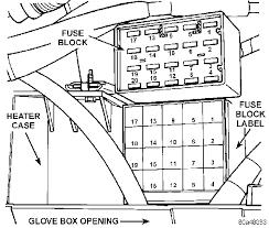 2005 jeep wrangler fuse box diagram freddryer co 1994 jeep yj fuse box diagram 1990 jeep wrangler fuse box diagram cars gallery