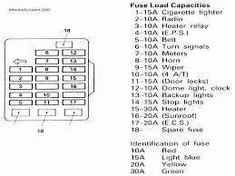 2005 toyota rav4 fuse box diagram wiring diagram 2003 toyota corolla fuse box diagram at 2006 Corolla Fuse Box