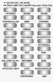 buick enclave (2011 2012) fuse box diagram carknowledge 1994 Buick LeSabre Fuse Box Diagram buick enclave wiring diagram fuse box diagram instrument panel block