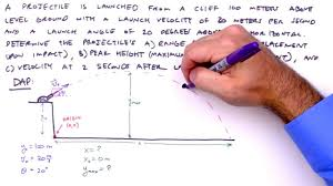 how to solve any projectile motion problem the toolbox method you