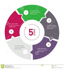Circle Website Design 5 Step Process Circle Infographic Template For Diagram
