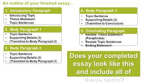 transition in essay paragraph essay structure brought to you by  5 paragraph essay structure brought to you by powerpointpros com 39 restate thesis statement paraphrase restate