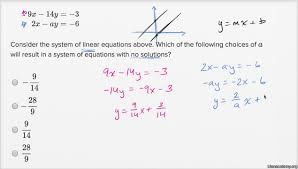 systems of linear inequalities worksheet inspirational solving systems of linear equations basic example stock