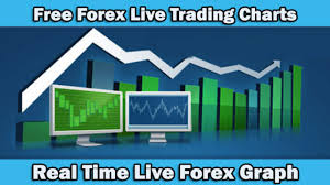 Free Fx Charts Free Forex Charts