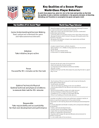 Soccer Playing Time Chart Key Qualities Of A World Class Player Blog Total Soccer